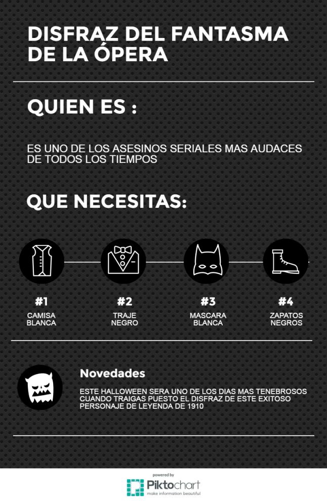 infografia-disfraz-de-la-opera
